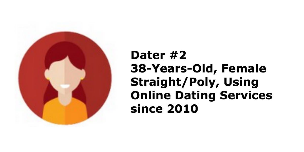 Best online dating sites for twenty somethings