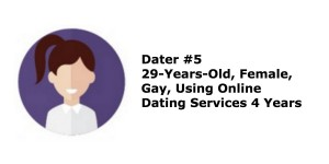 Dater 5